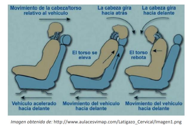 Isometricos pdf ejercicios cervicales
