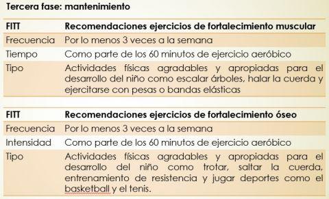 Blog Posts Servicio De Citas En Colombia